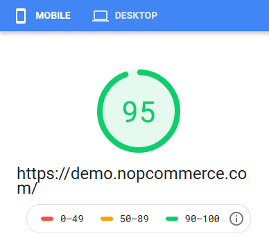 Google page speed test for NopCommerce